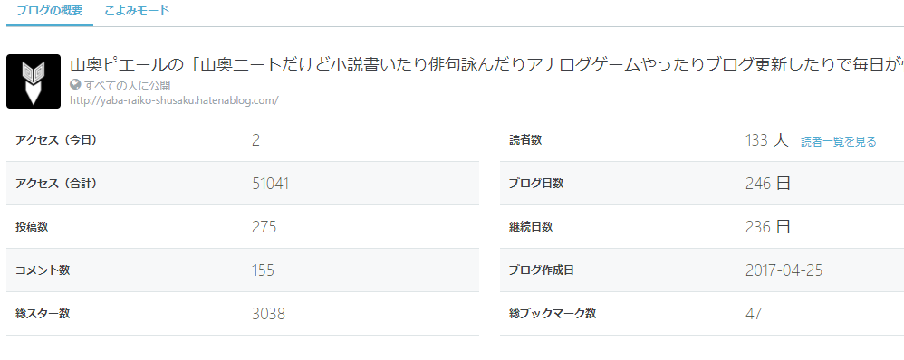 f:id:yaba-raiko:20180101175901p:plain