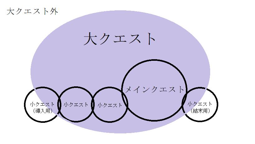 f:id:yaba-raiko:20180111113003p:plain