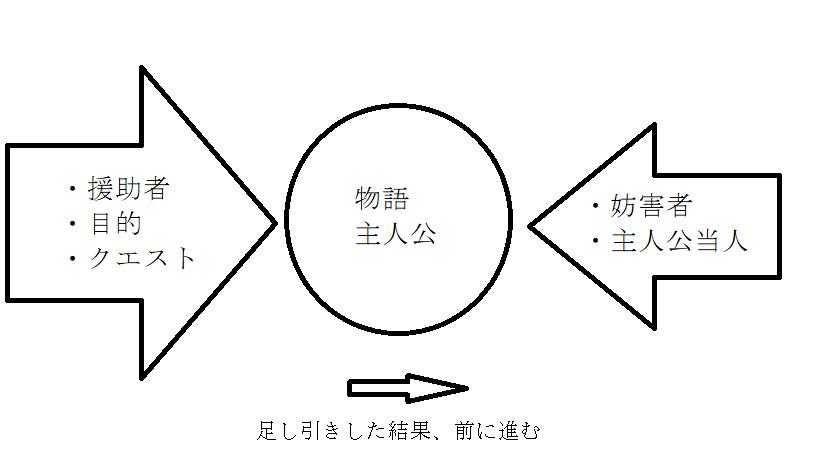 f:id:yaba-raiko:20180111124836p:plain