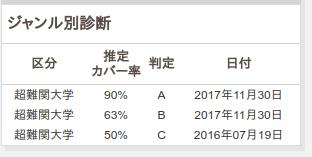 f:id:yababiji2:20171130155227p:plain