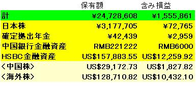 f:id:yabure-kabure:20171202095450j:plain