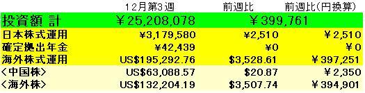 f:id:yabure-kabure:20171216193018j:plain