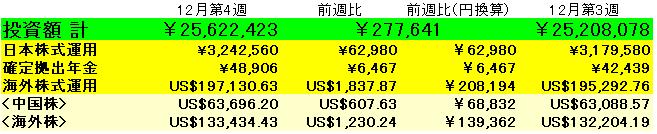 f:id:yabure-kabure:20171223120934p:plain