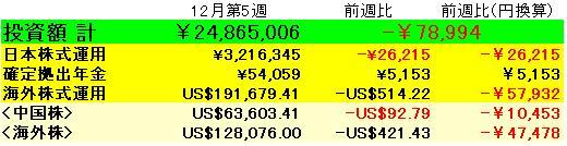 f:id:yabure-kabure:20171230201919j:plain