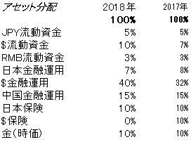 f:id:yabure-kabure:20171231012628j:plain