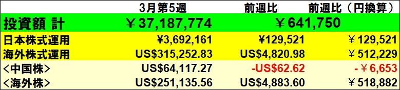 f:id:yabure-kabure:20180331123959j:plain