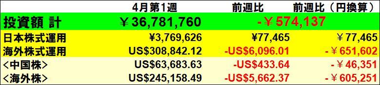 f:id:yabure-kabure:20180407152258j:plain