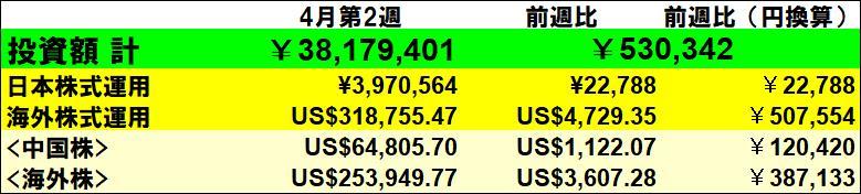 f:id:yabure-kabure:20180414201828j:plain