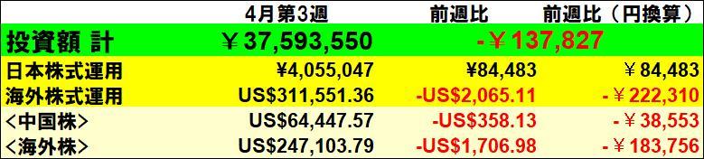f:id:yabure-kabure:20180421144128j:plain