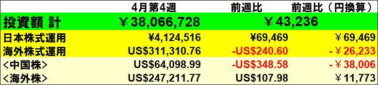 f:id:yabure-kabure:20180428115026j:plain