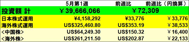 f:id:yabure-kabure:20180505114029j:plain