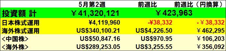 f:id:yabure-kabure:20180513114129j:plain