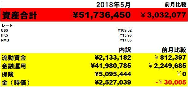 f:id:yabure-kabure:20180602175319j:plain