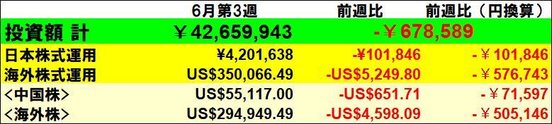 f:id:yabure-kabure:20180623153954j:plain
