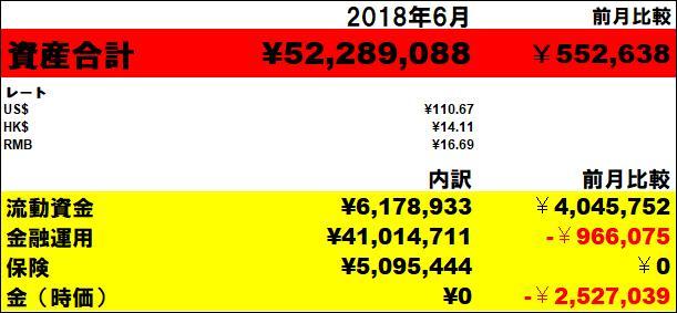 f:id:yabure-kabure:20180630223855j:plain