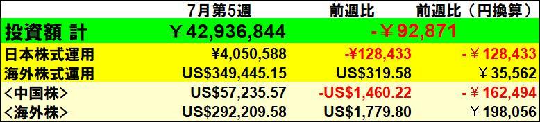 f:id:yabure-kabure:20180804140248j:plain