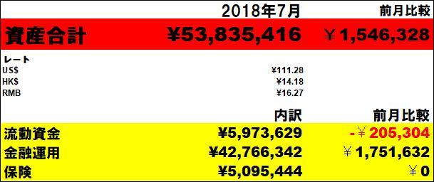 f:id:yabure-kabure:20180804194007j:plain