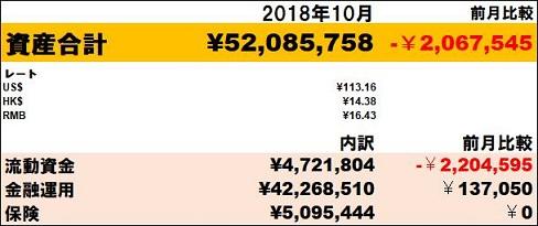 f:id:yabure-kabure:20181103182812j:plain