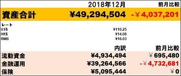 f:id:yabure-kabure:20181230000854j:plain