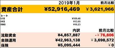 f:id:yabure-kabure:20190202220758j:plain
