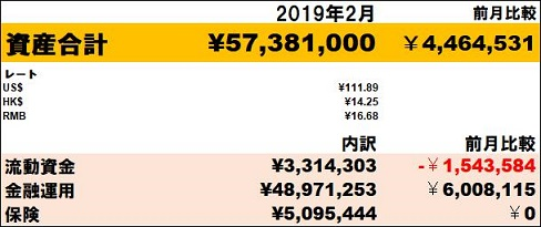 f:id:yabure-kabure:20190302212958j:plain