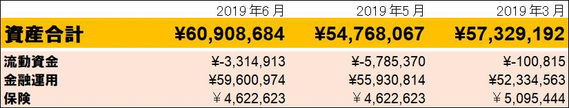 f:id:yabure-kabure:20190723214925j:plain