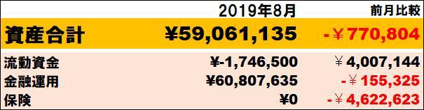 f:id:yabure-kabure:20190901064850j:plain