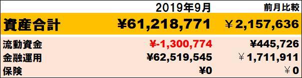 f:id:yabure-kabure:20191002223817j:plain