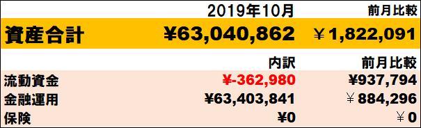 f:id:yabure-kabure:20191108152212j:plain