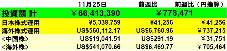 f:id:yabure-kabure:20191126103316j:plain