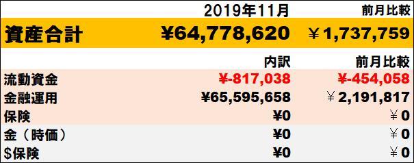 f:id:yabure-kabure:20191202104442j:plain