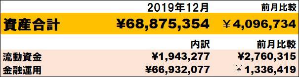 f:id:yabure-kabure:20200101191840j:plain