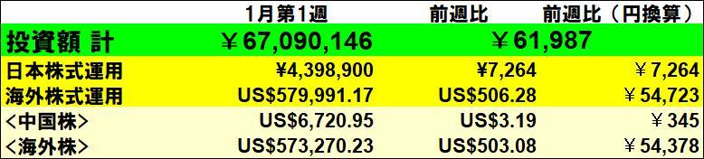 f:id:yabure-kabure:20200104192142j:plain