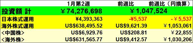 f:id:yabure-kabure:20200111210401j:plain