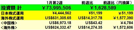 f:id:yabure-kabure:20200118221829j:plain