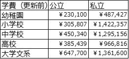 f:id:yabure-kabure:20200121200254j:plain