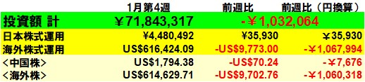 f:id:yabure-kabure:20200125225810j:plain