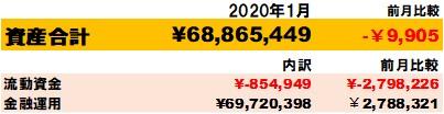f:id:yabure-kabure:20200201142221j:plain