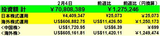 f:id:yabure-kabure:20200205201109j:plain