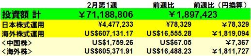 f:id:yabure-kabure:20200208220254j:plain