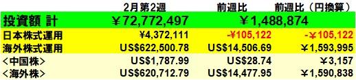 f:id:yabure-kabure:20200215224235j:plain
