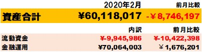 f:id:yabure-kabure:20200301213421j:plain