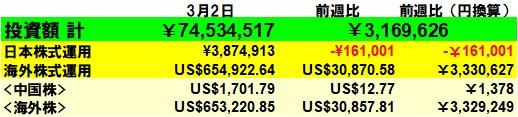f:id:yabure-kabure:20200303100555j:plain