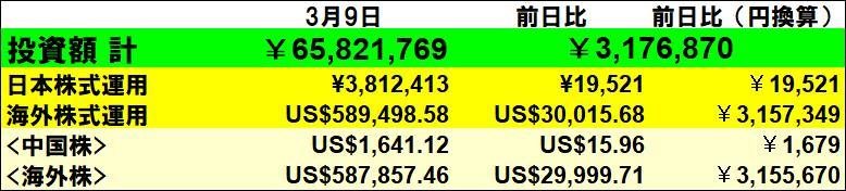 f:id:yabure-kabure:20200311090817j:plain