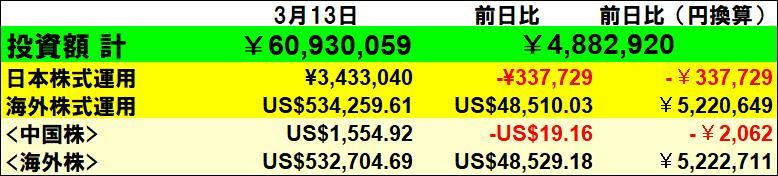 f:id:yabure-kabure:20200314131533j:plain