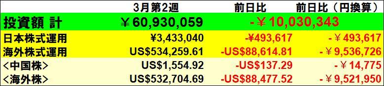 f:id:yabure-kabure:20200314164530j:plain