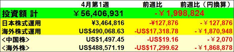 f:id:yabure-kabure:20200405110122j:plain