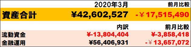 f:id:yabure-kabure:20200406114510j:plain