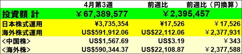 f:id:yabure-kabure:20200418134521j:plain