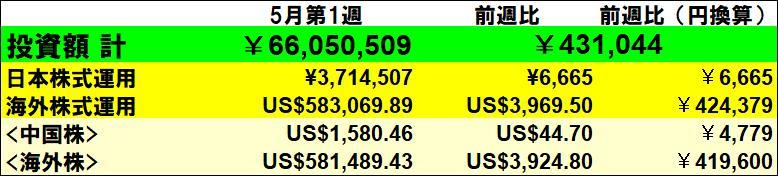 f:id:yabure-kabure:20200502105430j:plain